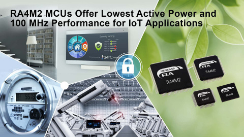 RA4M2 MCUs Offer Lowest Active Power and 100 MHz Performance for IoT Applications (Photo: Business Wire)