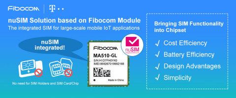 Fibocom collaborates with Deutsche Telekom and Redtea Mobile to deliver a top-class commercial-ready nuSIM IoT Module - Fibocom MA510 module. (Graphic: Fibocom)