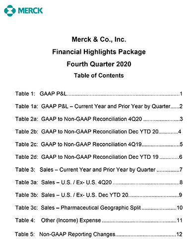 Financial Highlights Package 4QFY 2020