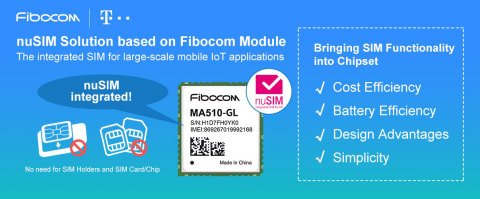 Fibocom collaborates with Deutsche Telekom and Redtea Mobile to deliver a top-class commercial-ready nuSIM IoT Module - Fibocom MA510 module. (Graphic: Fibocom)
