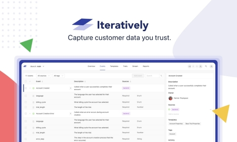 Introducing Iteratively - Capture customer data you trust. (Graphic: Business Wire)