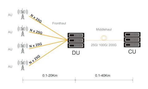 [Abbildung 1] Schematisches Diagramm einer 5G-Netzwerkanwendung mit den VCSELs von Seoul Viosys (Grafik: Business Wire)