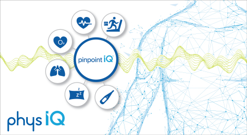 PhysIQ, Inc. and the US Department of Veteran's Affairs have advanced their collaboration to address heart failure care to an interventional trial phase. (Graphic: Business Wire)