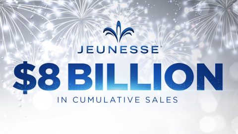 In January 2021, Jeunesse Global reached the notable milestone of $8 Billion in cumulative worldwide sales in its 11th year of business. (Photo: Business Wire)