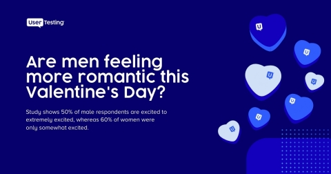 UserTesting Valentine's Day Study (Graphic: Business Wire)