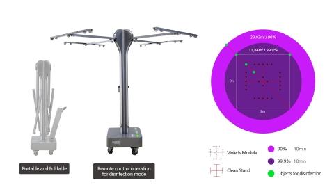 首尔伟傲世的Photon Stand表面消毒设备可按消毒面积大小进行定制(图示:美国商业资讯)