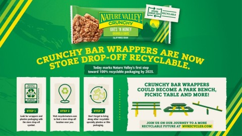 Nature Valley launches first-ever store drop-off recyclable snack bar wrapper (Graphic: Business Wire).