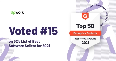 Upwork Named a Winner of G2 Crowd's 2021 Best Software Awards (Graphic: Business Wire)