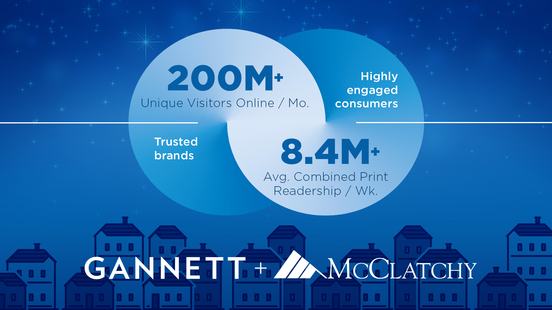Gannett and McClatchy have joined forces to sell national ads as local publishers.