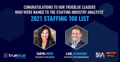 TrueBlue leaders, PeopleReady President Taryn Owen and PeopleManagement President Carl Schweihs, named to Staffing Industry Analysts' 2021 Staffing 100 list. (Graphic: Business Wire)