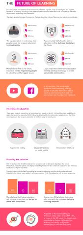 @FutureLearn (Graphic: Business Wire)