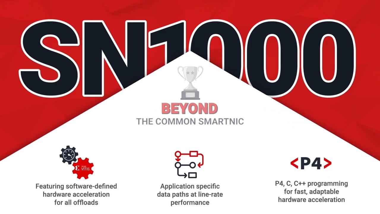 Alveo SN1000 SmartNICs Overview