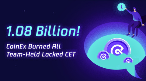 CoinEx burned all 1.08 billion locked CET. (Photo: Business Wire)