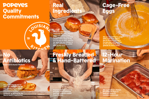 Popeyes® Announces New Quality & Sustainability Commitments (Photo: Business Wire)