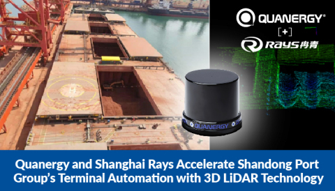 Quanergy and Shanghai Rayes Accelerate Shandong Port Group's Terminal Automation with 3D LiDAR Technology (Graphic: Business Wire)