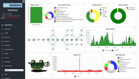 TotalView v12 Dashboard Overview (Graphic: Business Wire)
