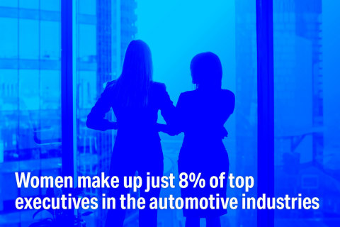 Women make up just 8% of top executives in the automotive industries. Learn more at Disruptive Women Powering Our Autonomous Future, a free half-day summit on 3/25/21 featuring women leaders in the AV industry. (Graphic: Velodyne Lidar, Inc.)