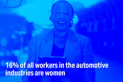 16% of all workers in the automotive industries are women. Learn more at Disruptive Women Powering Our Autonomous Future, a free half-day summit on 3/25/21 featuring women leaders in the AV industry. (Graphic: Velodyne Lidar, Inc.)
