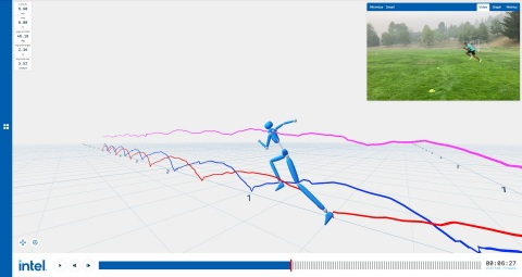 Intel's 3D Athlete Tracking solution shows velocity, acceleration and bio-mechanics from a sprint. 3DAT sends video images to the cloud for analysis on Intel Xeon Scalable processors with built-in Intel Deep Learning Boost AI acceleration capabilities. (Credit: Intel Corporation)