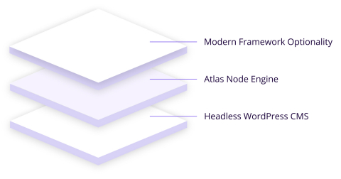 WP Engine, the world's most trusted WordPress technology company, today announced Atlas, its new headless WordPress product line. WP Engine's Atlas is the complete headless WordPress platform, enabling exponentially faster dynamic sites with the flexibility and security that comes with headless solutions. (Photo: Business Wire)