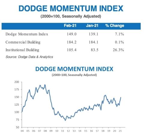DMI (Graphic: Business Wire)