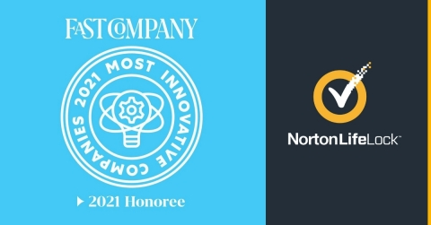 NortonLifeLock named to Fast Company's annual list of the World's Most Innovative Companies of 2021. (Graphic: Business Wire)