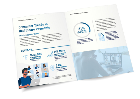The Trends in Healthcare Payments Annual Report reveals the digital surge of 2020 will have lasting impacts on consumers, providers and payers (Photo: Business Wire)