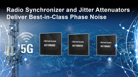 Radio synchronizer and jitter attenuators deliver best-in-class phase noise (Graphic: Business Wire)