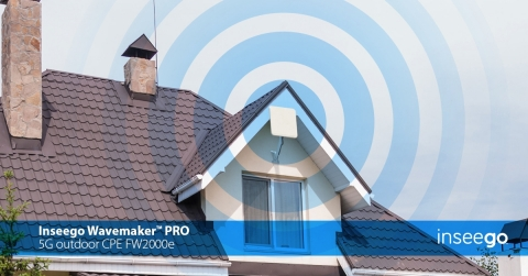 (C)2021. Inseego Corp. All rights reserved. Inseego Wavemaker PRO fixed wireless outdoor CPE residential (Graphic: Business Wire)