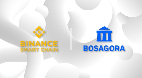 Public blockchain platform BOSAGORA links BOA with Binance Smart Chain, the blockchain platform of Binance. BOSAGORA has newly issued 400,000 BEP-20-based BOAs to link them with Binance Smart Chain. The newly issued BEP-20-based BOA plans to open a pool of liquidity in pairs of BOA/BNB on PancakeSwap, the largest DEX with the highest liquidity and usage in the Binance Smart Chain. (Graphic: Business Wire)