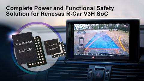 Complete power and functional safety solution for Renesas R-Car V3H SoC (Graphic: Business Wire)