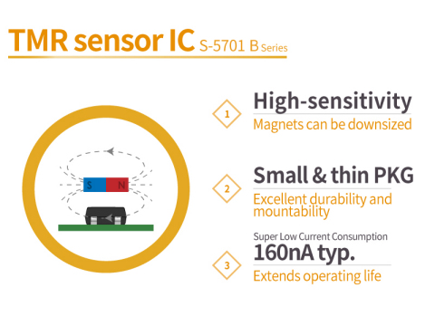 TMR sensor IC, S-5701 B Series (Graphic: Business Wire)