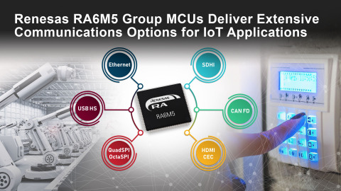 Renesas RA6M5 Group MCUs deliver extensive communications options for IoT applications (Graphic: Business Wire)