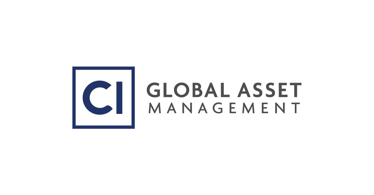 btc management inc)