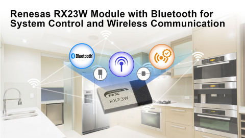 Renesas RX23W module with Bluetooth for system control and wireless communication (Graphic: Business Wire)