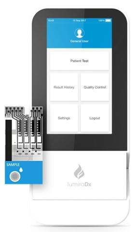 LumiraDx Platform and Test Strip (Photo: Business Wire)
