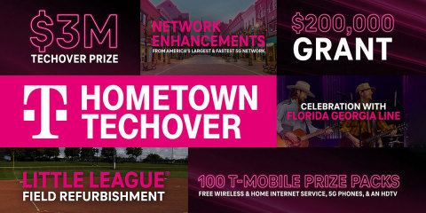 One town. One pic. One MAJOR upgrade. T-Mobile is going Un-carrier on one lucky small town with a tech upgrade valued at $3 million. (Graphic: Business Wire)