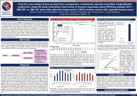 Poster Presentation CT183 from 2021 AACR Annual Meeting Showing GP2 5 Year Immune Response Data (Graphic: Business Wire)