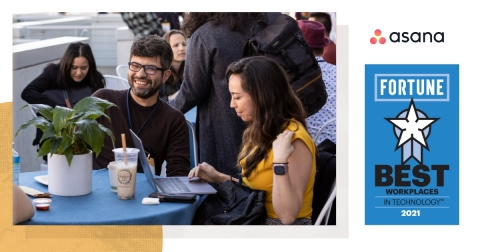 Marking the fourth year for Asana in the list's top three ranking, 98% of Asana's employees said Asana is a great place to work, 39% higher than the average U.S. company. (Graphic: Business Wire)
