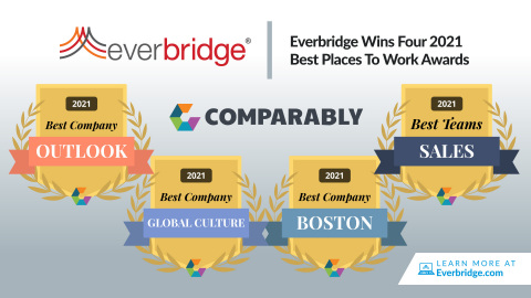 Everbridge Wins Four 2021 Comparably Awards for Best Company Outlook, Best Global Culture, Best Sales Team, and Best Places to Work (Graphic: Business Wire)