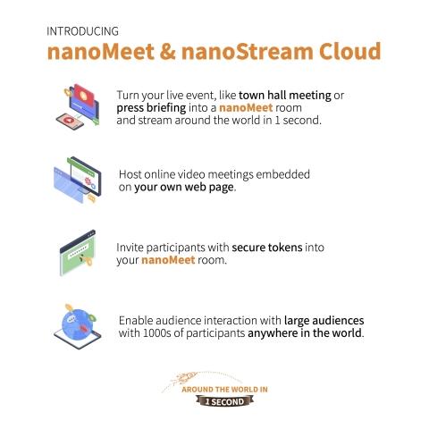 nanoMeet & nanoStream Cloud (Graphic: Business Wire)