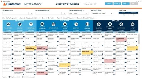 Huntsman Security, MITRE Matrix heatmap dashboard (Graphic: Business Wire)