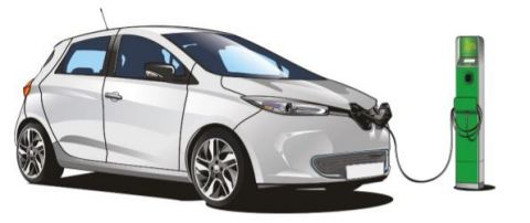 Figure 1. Electric Vehicle (Graphic: Business Wire)