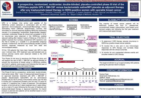 Poster Presentation CT256 from 2021 AACR Annual Meeting Showing GP2 Phase III Clinical Trial Design for Recurring Breast Cancer (Graphic: Business Wire)