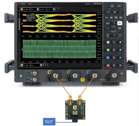 Keysight Automotive Ethernet Tx compliance solution now supports 10M to 10Gbps in one software application (Photo: Business Wire)