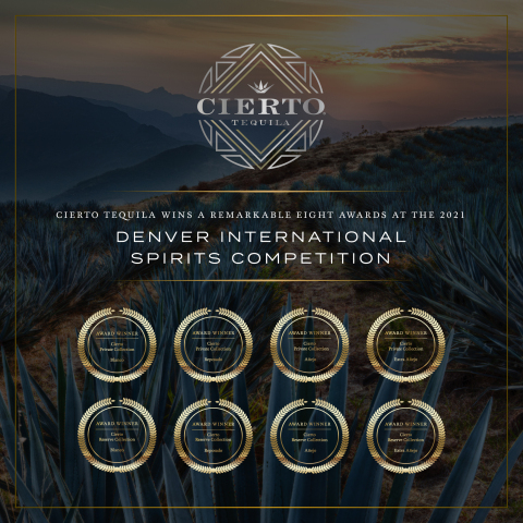 Cierto Tequila Wins a Remarkable Eight Awards at the 2021 Denver International Spirits Competition. (Graphic: Business Wire)