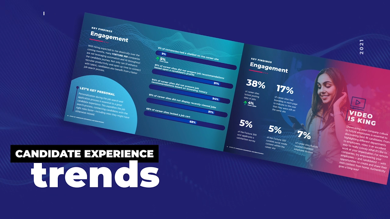 The 2021 State of Candidate Experience benchmark report ranks companies' candidate experiences based on how they attract, engage and convert talent.