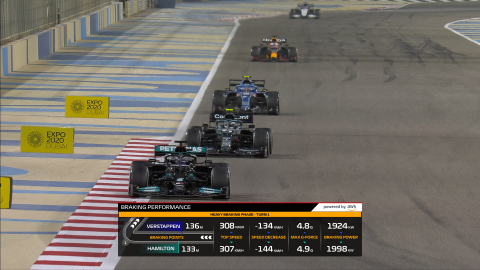 F1 Insights Powered by AWS (Graphic: Business Wire)