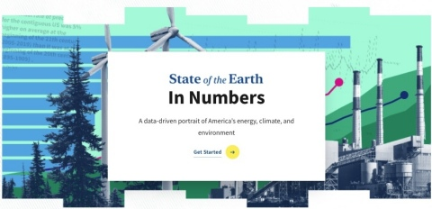 USAFacts State of the Earth in Numbers. (Photo: Business Wire)