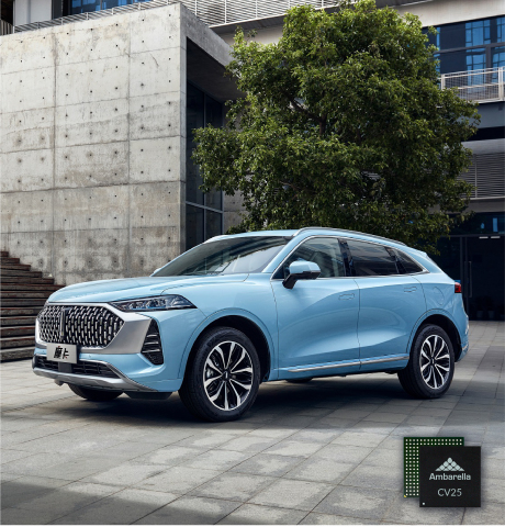 Great Wall Motors this week at Auto Shanghai 2021 launched a multi-channel AI vision system based on the Ambarella CV25 CVflow® AI vision processor. (Photo: Business Wire)